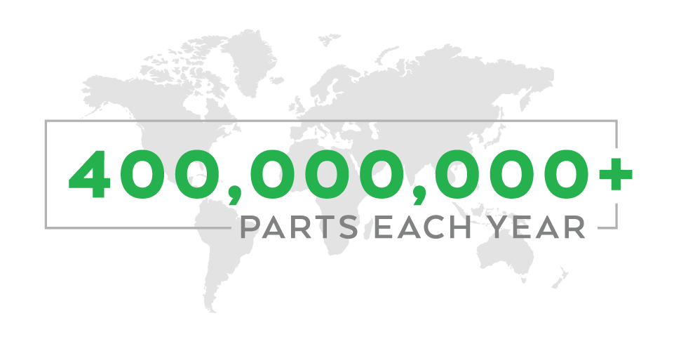 400,000,000+ parts each year